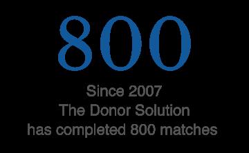 800 matches